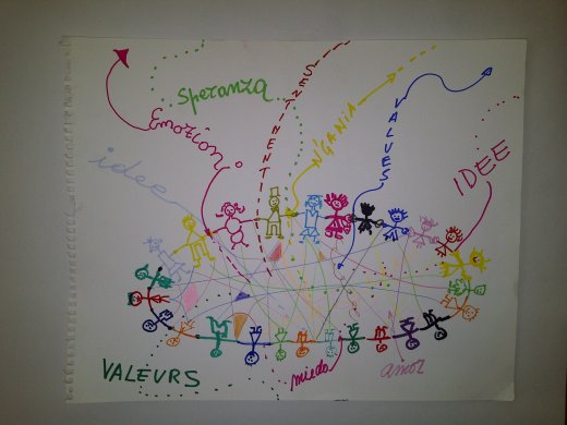 Vocacción · Quiénes somos. Imagen cedida por el sub-sistema de una sesión de trabajo en Praxis International